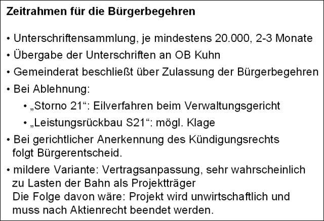 Folie_zeitlicher_Ablauf_Buergerbegehren_640.png