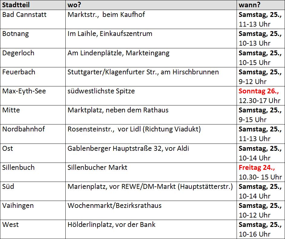 BB-Staende_Aktionswochenende_2014-10-22