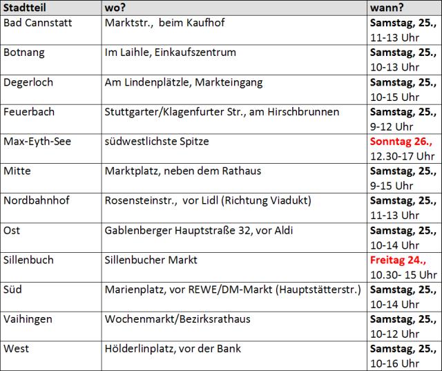 BB-Staende_Aktionswochenende_2014-10-22_640